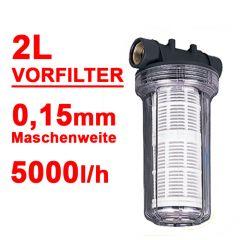 B-Ware Pumpe INNO-TEC 750-5 mit Zubehörauswahl