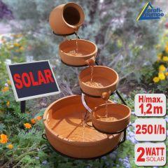 Einfach-Solarkaskade Terra-2