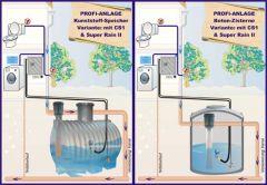 Regenwassernutzung Komplettanlage OEKO PROFI 2