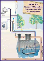 Regenwassernutzung Komplettanlage OEKO EASY 2.2 PE-Tank 3900L
