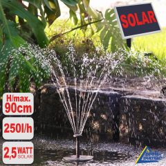 Teichpumpen-Set Solar  Oasis 250-1